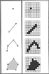 raster-vektordaten