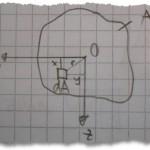 Flächenträgheitsmomente und Steiner-Anteil