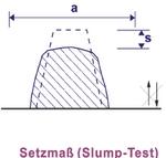 setzmaß-slumb-test