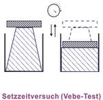 setzzeitversuch-vebe-test