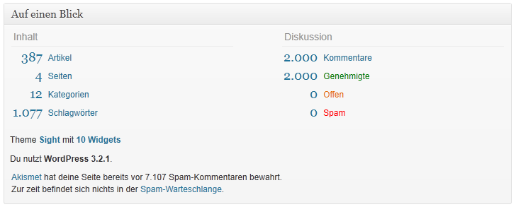 kommentarstatistik-wordpress